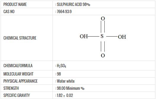 sulphuric-acid-98