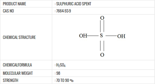sulphuric-acid-spent