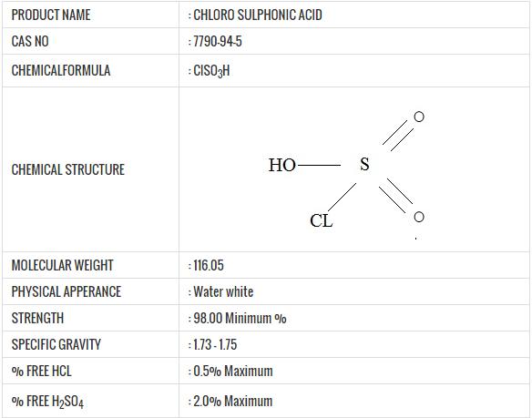 chloro-sulphonic-acid