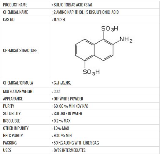 sulpho-tobias-acid